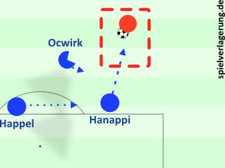 Ocwirk, Happel und Hanappi. Das legendäre Dreieck der Österreicher.
