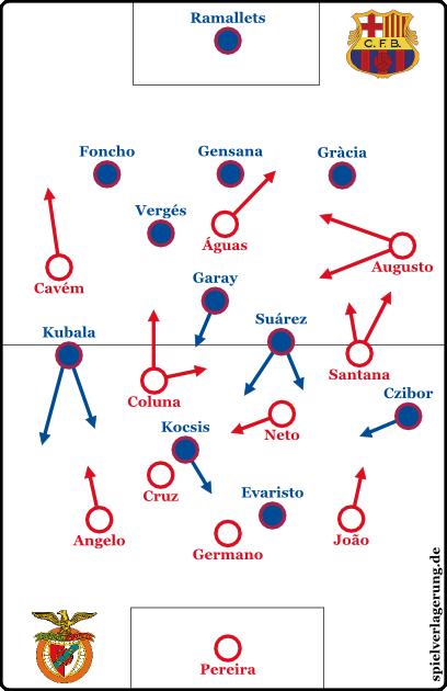 Barcelona gegen Benfica 1961; Grafik von Constantin Eckner