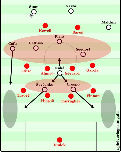 AC-Milan-Liverpool_Finale2005_1HZ
