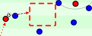 Der schnellste Weg im Dribbling ist durch die Beine des Gegenspielers.