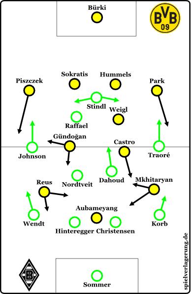 2016-01-21_Gladbach-Dortmund_Vorschau