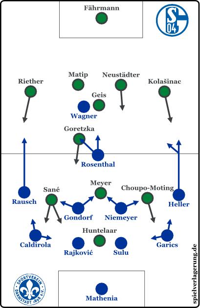 2016-01-28_Darmstadt-Schalke_Vorschau