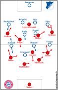 2016-01-31_Bayern-Hoffenheim_Grundformationen