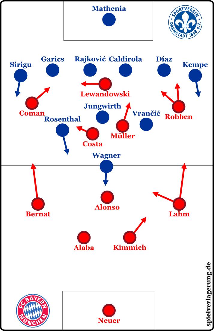 2016-02-19_Bayern-Darmstadt_Vorschau