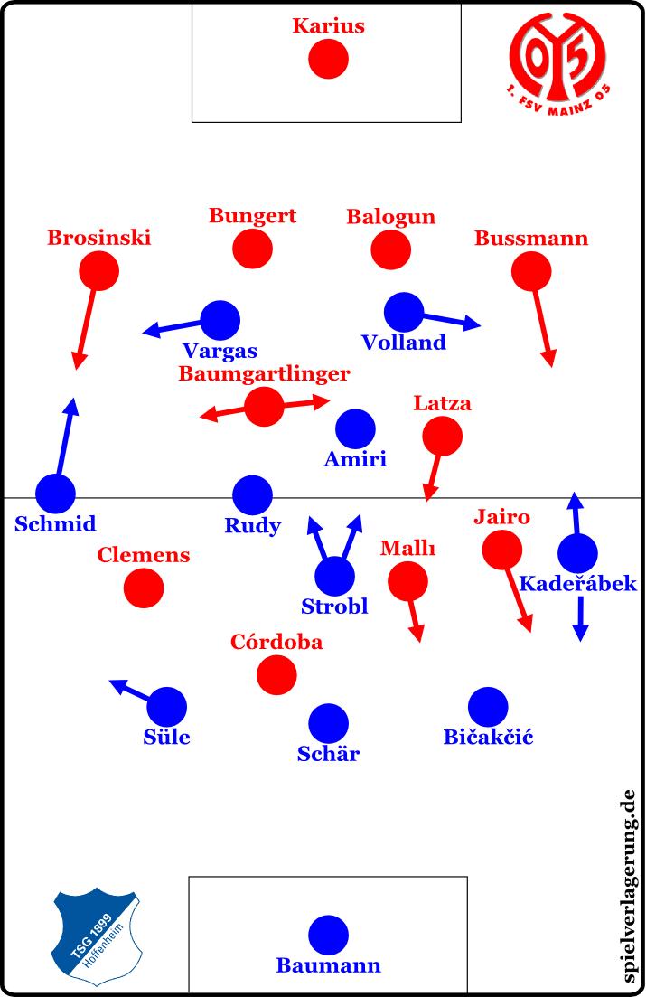 2016-02-19_Hoffenheim-Mainz_Vorschau