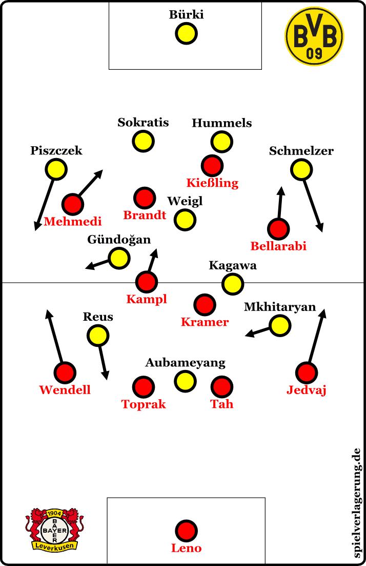 2016-02-19_Leverkusen-Dortmund_Vorschau