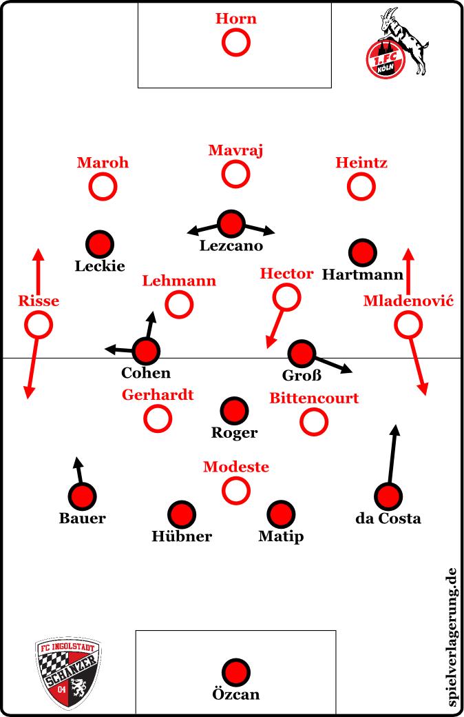2016-02-26_Ingolstadt-Köln_Vorschau