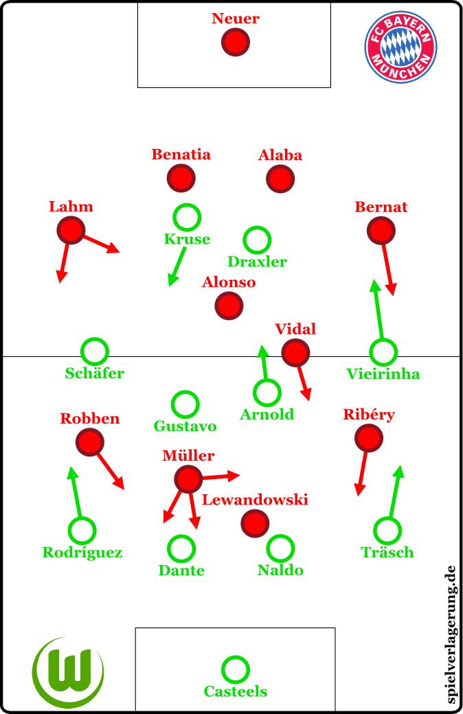 2016-02-26_Wolfsburg-Bayern_Vorschau