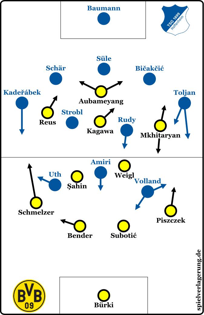 2016-02-28_Dortmund-Hoffenheim_Grundformationen