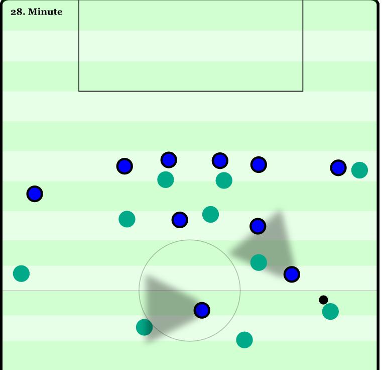 Szenenbeispiel Darmstadts Defensive: Hoffenheim wird im Aufbau auf den Flügel gedrängt, dann werden die Optionen zugestellt.
