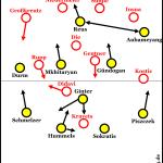 Mit Respekt: BVB besiegt Stuttgart im typischen Pokal-Fight