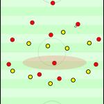 Bayern hält Dortmund auf Distanz