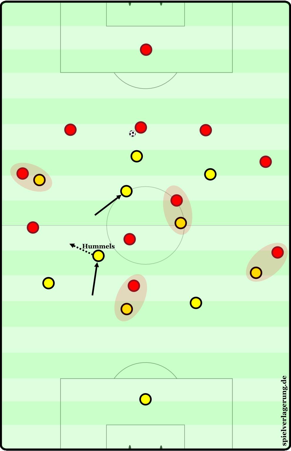 2016-03-05_Dortmund-Bayern_Hummels-Herausrücken