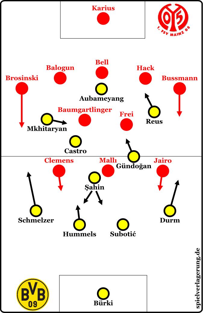 2016-03-10_Dortmund-Mainz_Vorschau