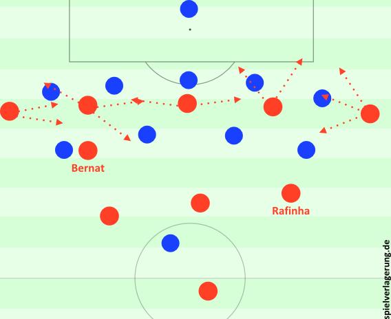In der letzten halben Stunde gegen Mainz war Alabas Andribbeln noch fokussierter; und es gab eine 1-Mann-Absicherung.