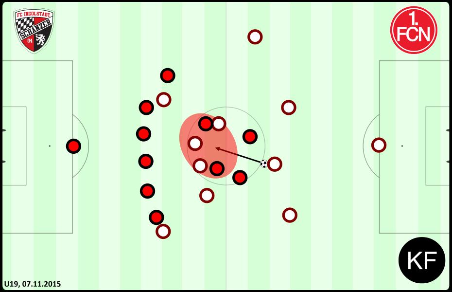 Defensive - Ingolstadt Nürnberg U19