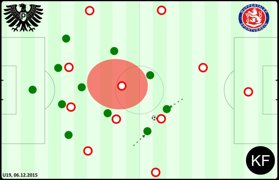 Defensive - Preußen Wuppertal U19
