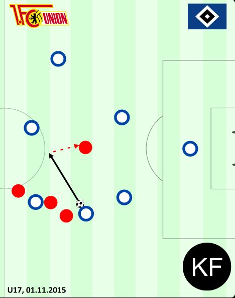 Defensive - Union HSV U17