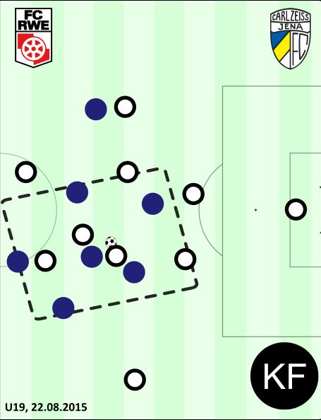Gegenpressing - Erfurt Jena U19