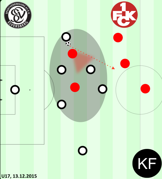 Langball - Elversberg Kaiserslautern U17