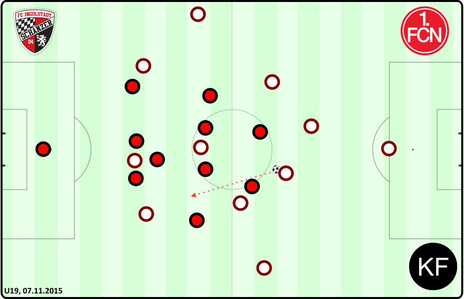 Langball - Ingolstadt Nürnberg U19