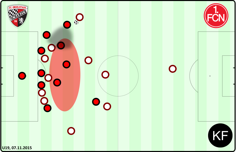 Letzte Linie - Ingolstadt Nürnberg U19