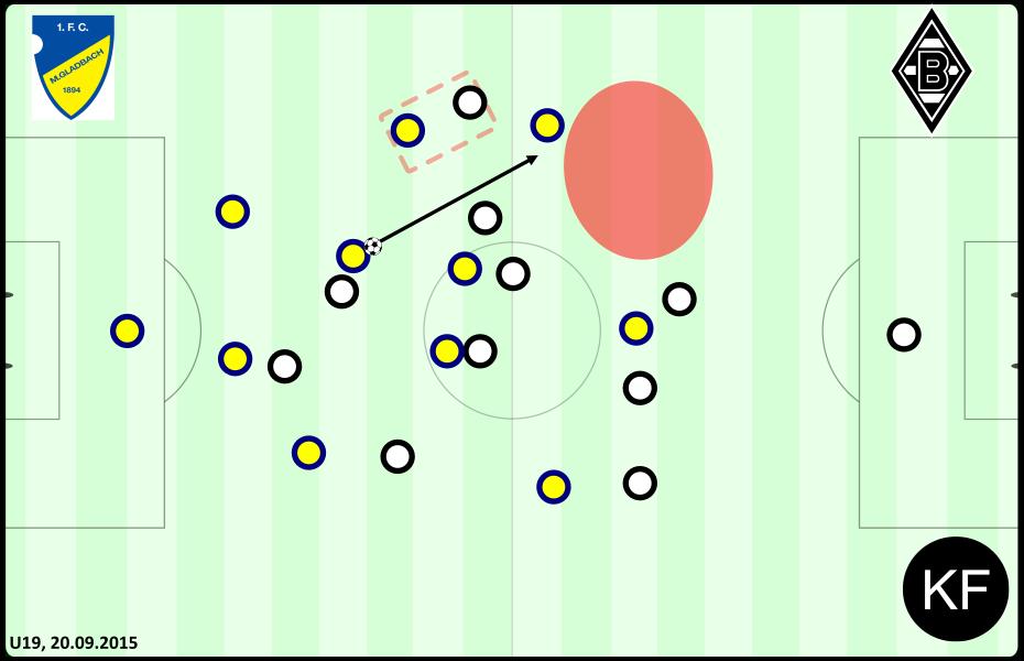 Positiv - 1.FC vs. Borussia Mönchengladbach