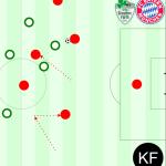 Bilderbuch Jugendfußball? – Ein Blick auf Deutschlands Heiligtum