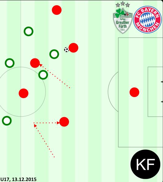 Positiv - Fürth vs. Bayern_2