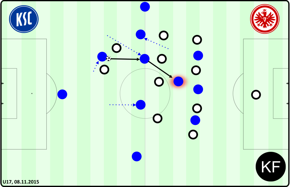 Positiv - KSC vs. Frankfurt_1