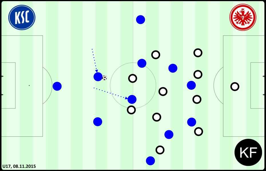 Positiv - KSC vs. Frankfurt_2