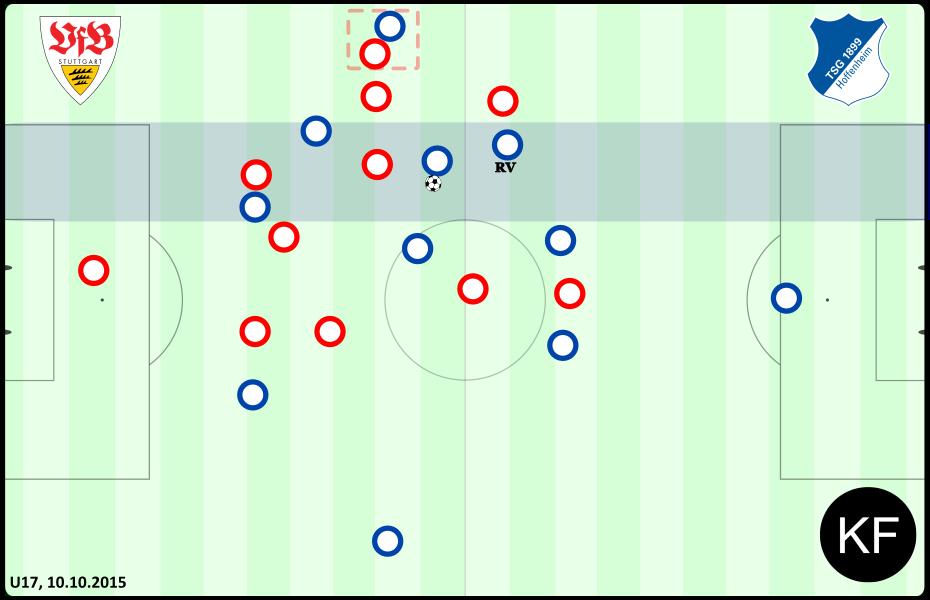 Positiv - Stuttgart Hoffenheim U17_2