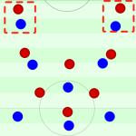 Julian Nagelsmanns Start bei 1899 Hoffenheim