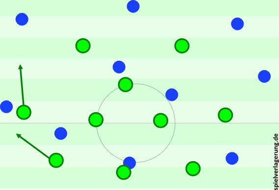 Gladbachs 3-4-1-2