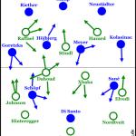 Schalker Glückssieg gegen Gladbacher im Anpassungsfest