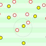 Dortmunds Positionsspiel zeigt Spurs' Lücken auf