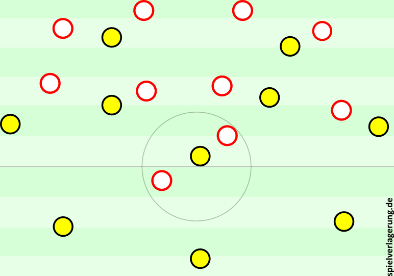 Tuchels Aufbauplan gegen Tottenhams Pressing