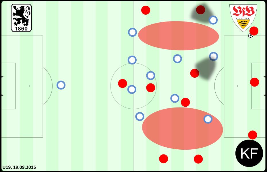 Verbindungen - 1860 Stuttgart U19