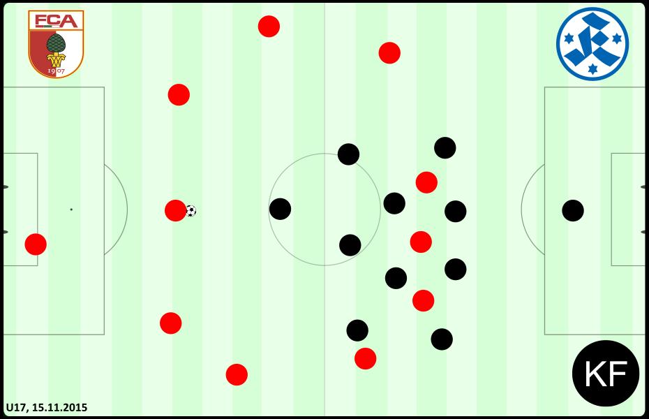 Verbindungen - Augsburg Kickers U17