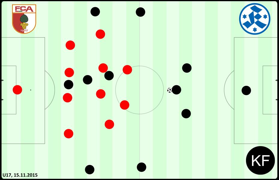 Verbindungen - Augsburg Kickers U17_2
