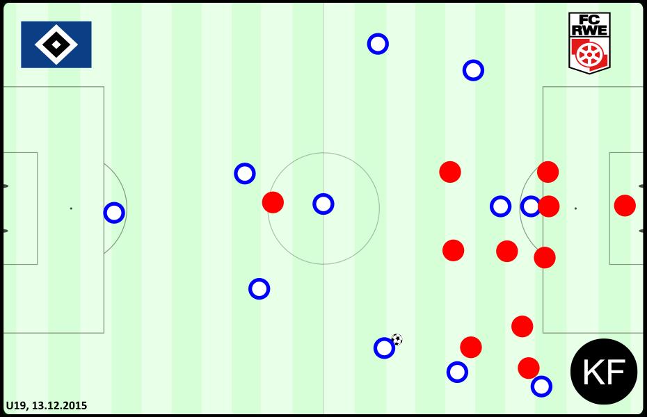 Zentrum - HSV Erfurt U19