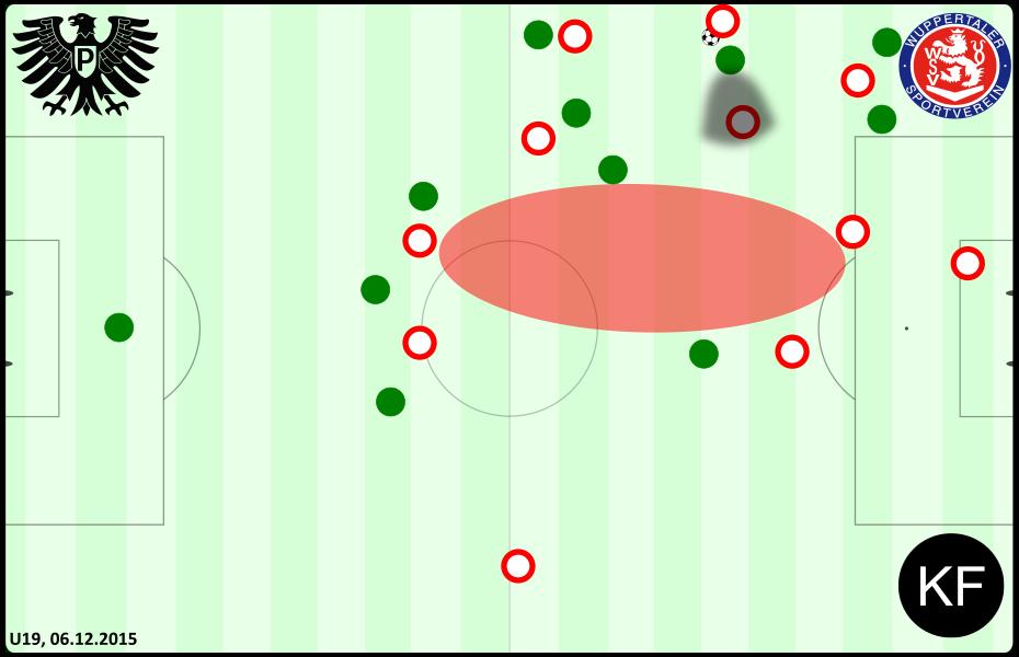 Zentrum - Preußen Wuppertal U19