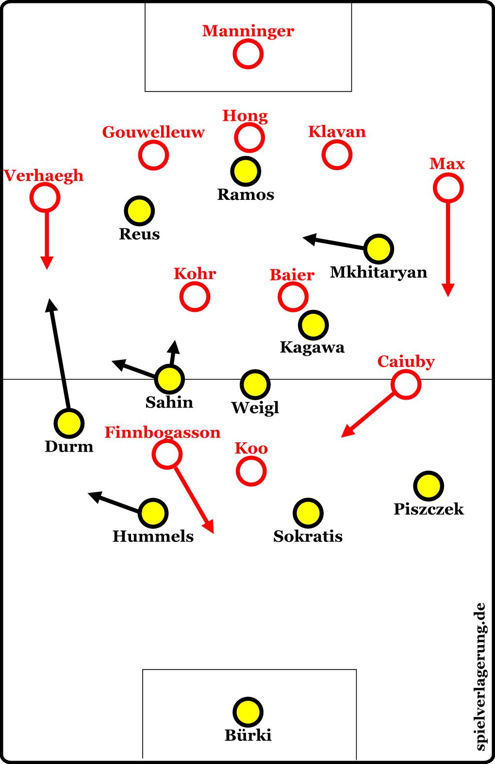 Dortmund gegen Augsburg in Halbzeit 1...