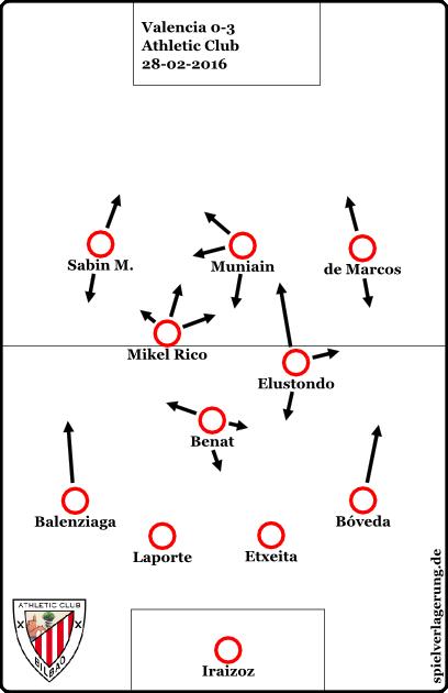 blick über den tellerrand 32 athletic-vs-valencia