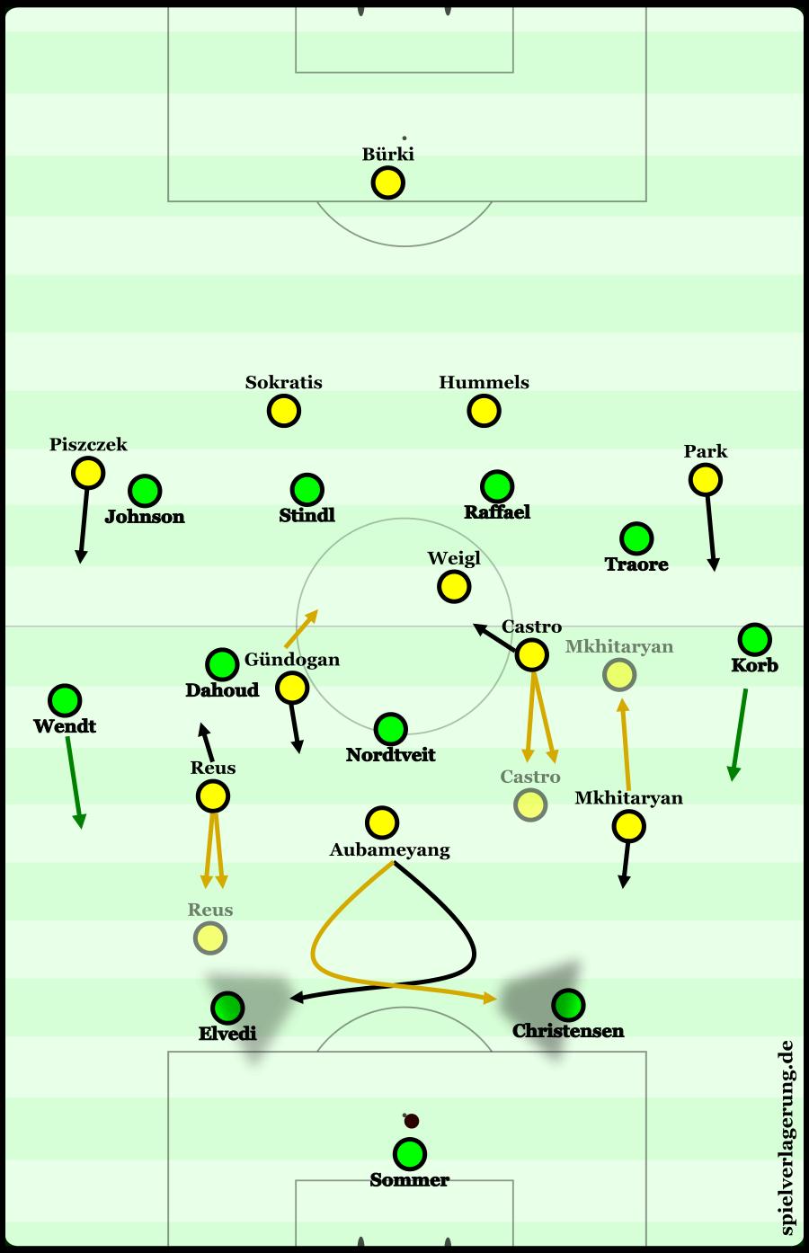 Der BVB gegen BMG mit 4-1-2-2-1-Tendenzen ohne Ball. Kommt das Revival im Spitzenspiel?