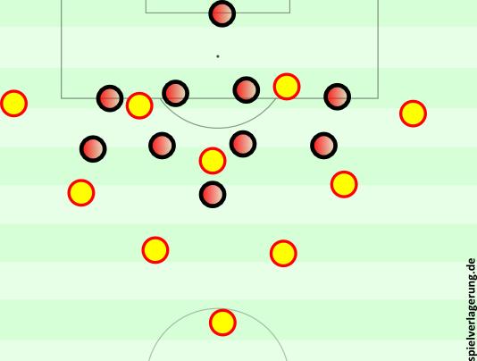 1-2-3-4-Staffelung mit Messi zwischen Iniesta und Rakitic vor Mascherano und Busquets.