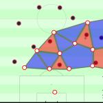 Wie gewinnt Atlético gegen die Bayern?