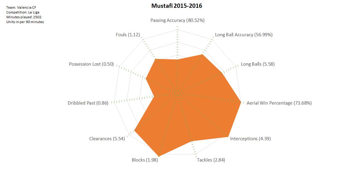 2016-04-29_Mustafi_2015-2016