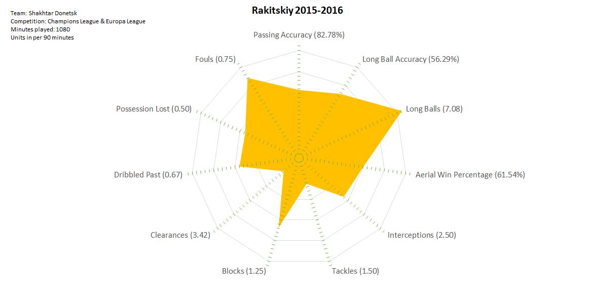2016-04-29_Rakitskiy_2015-2016