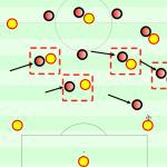 Barcelona scheitert gegen elf, gewinnt gegen zehn